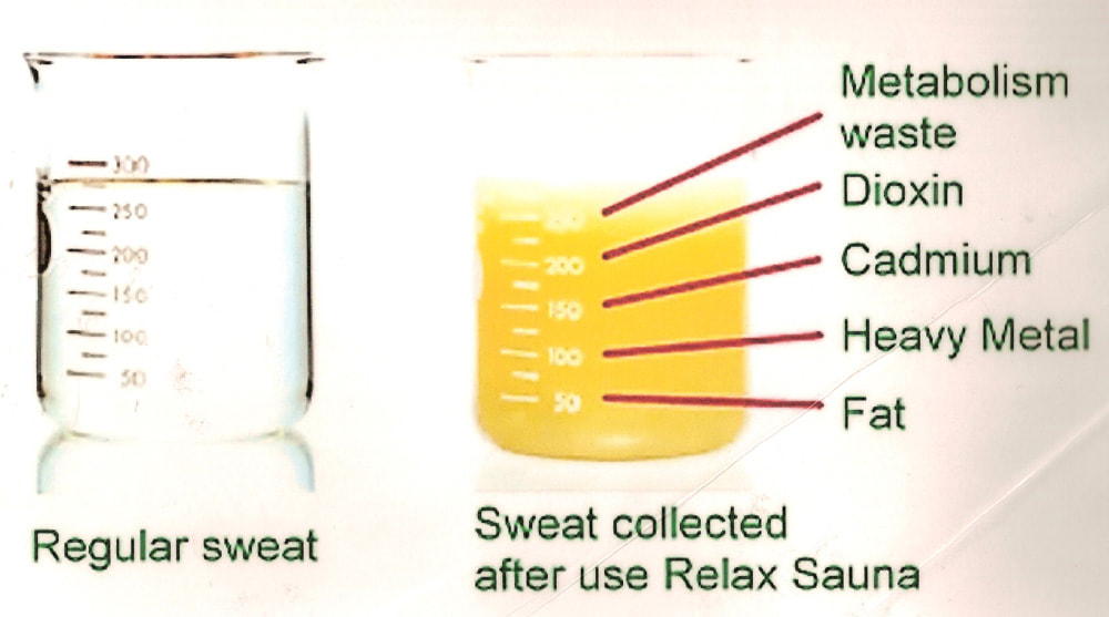 sweating out toxins using far infrared sauna